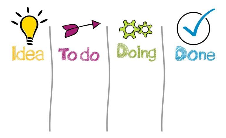 Read more about the article Dein Workflow für Blogartikel: Darum ist der Arbeitsablauf beim Bloggen so wichtig